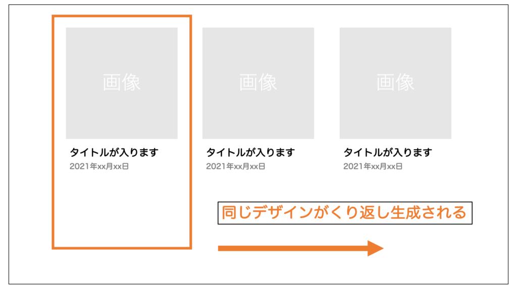 リピートグリッドの使用例を表した画像