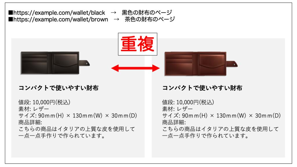 コンテンツが重複している異なる色の財布