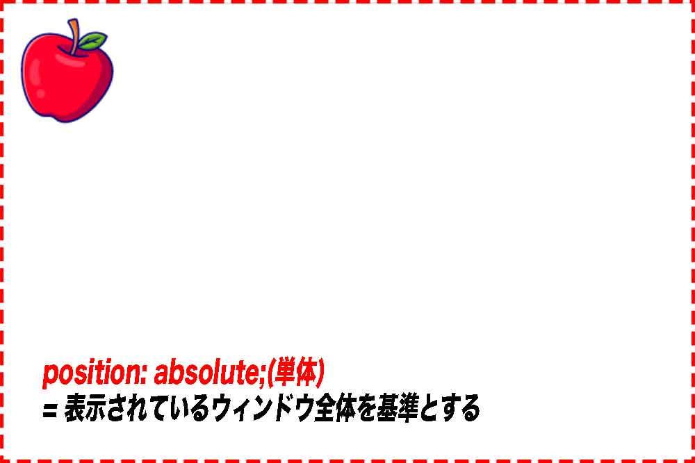 positon:absolute;(単体) = 表示されているウィンドウ幅全体を基準とする
