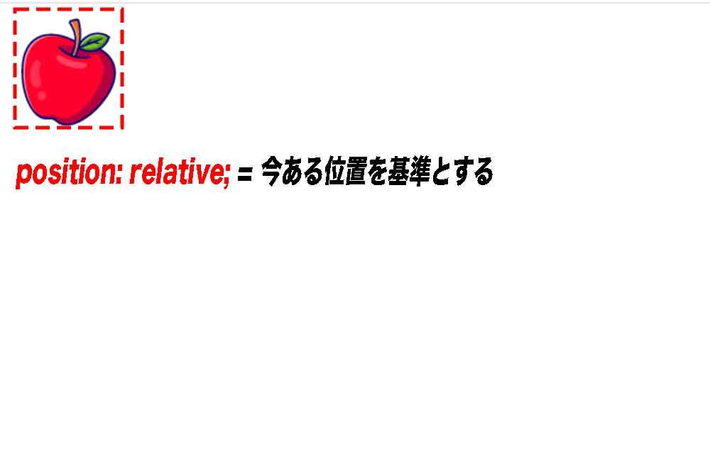position: relative; = 今ある位置を基準とする