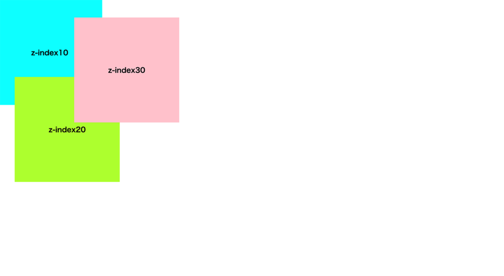 z-indexを使用した例