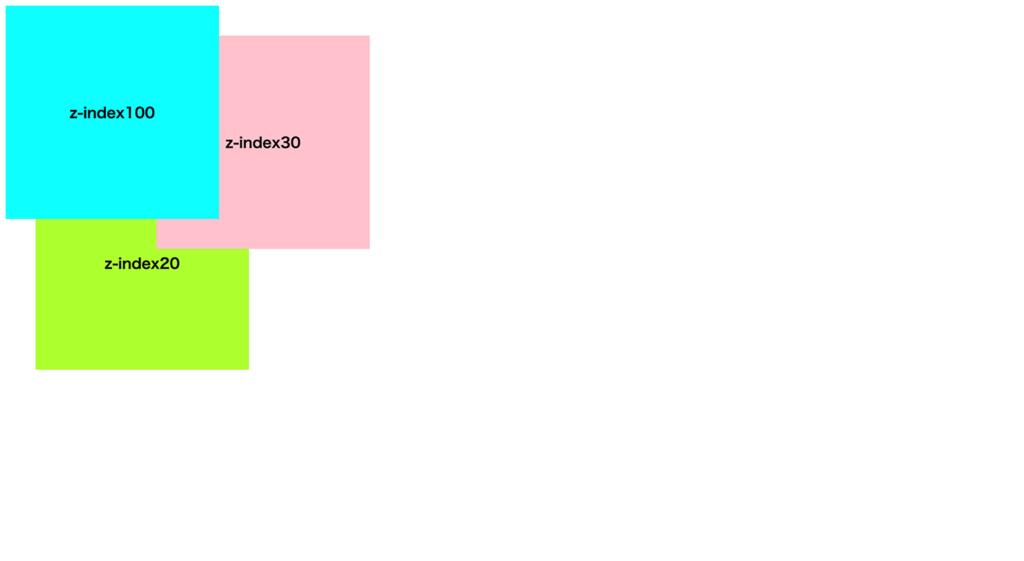 positionプロパティを指定していないが為にz-indexが効いていなかった例の改善後
