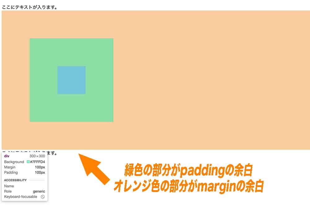 ブロック要素では上下左右にmargin・paddingによる余白を取ることができる