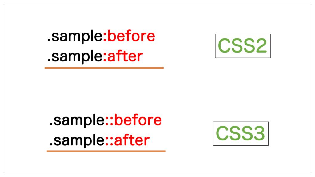 CSS2とCSS3でのコロンの数